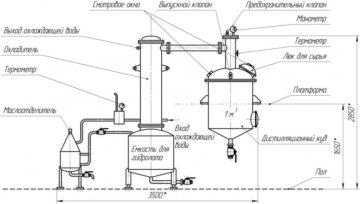 Промышленный аппарат для гидролатов